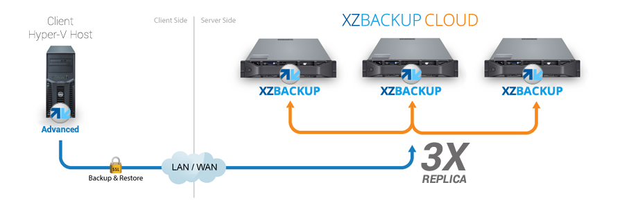 machine backup software comparison